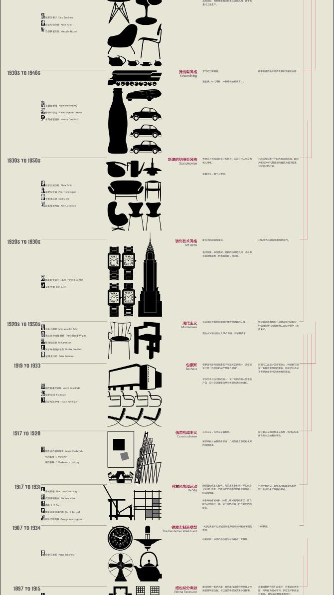 experience map design Cong Li Christys portfolio